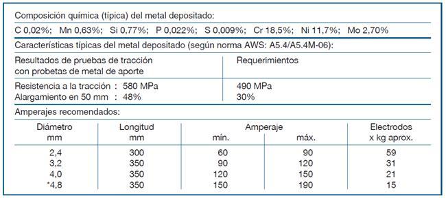 ELECTRODO 316L (AWS E316L-16)